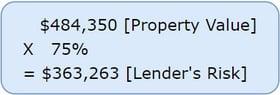 2019 Lender Risk