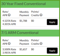 adjustable rate mortgages pros and cons