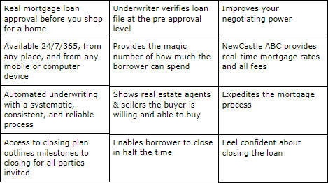 Advantages of an Approved Buyer Cert