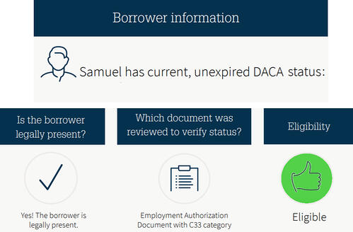 DACA Mortgage Fannie Mae-1