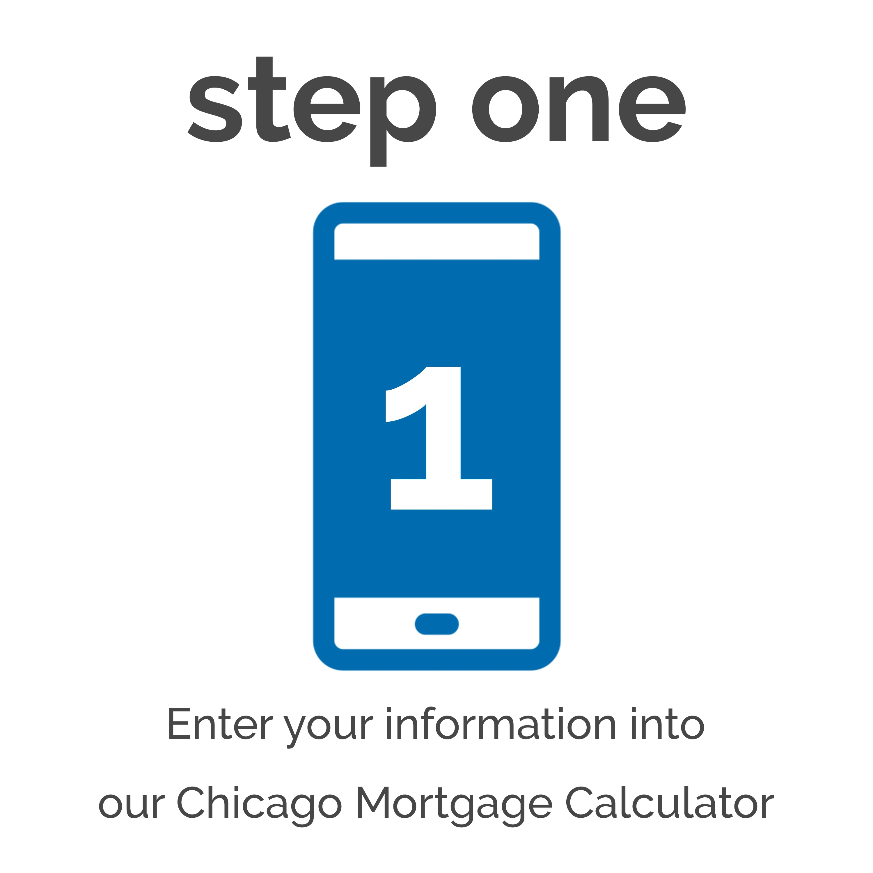 Step one- Enter your information into our Chicago Mortgage Calculator