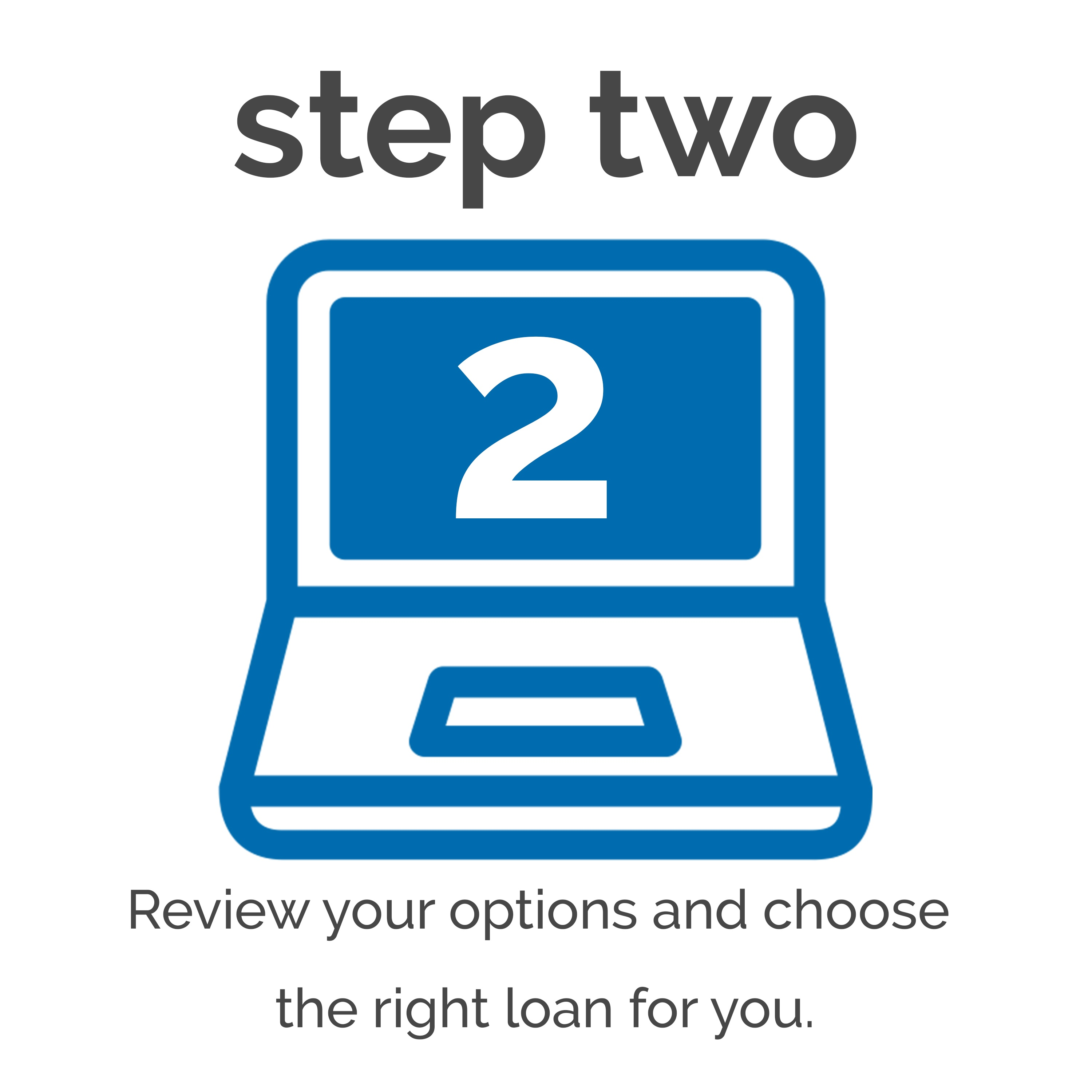 Step two- Review your options and choose the right loan for you