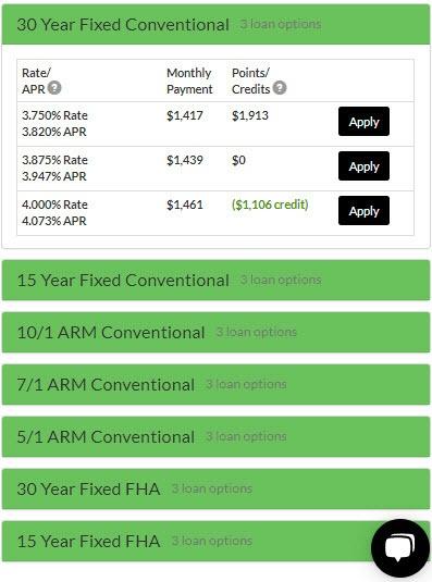 Mortgage Calculator Rates