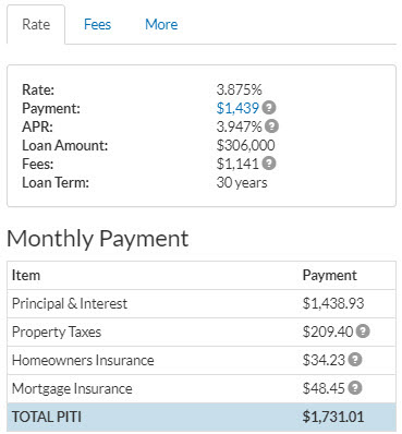 Mortgage Calculator Payments