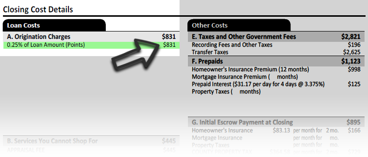 Loan Estimate Origination Charges NewCastle Home Loans