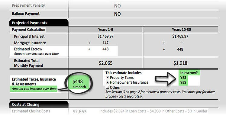 Loan Estimate Monthly Escrow Payment