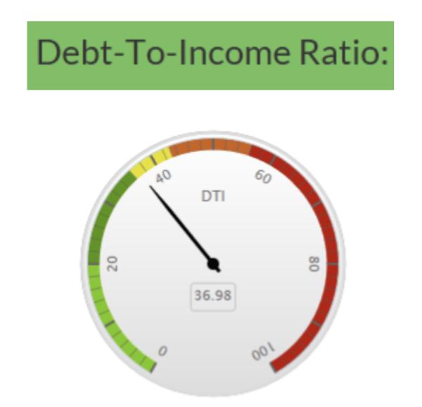 DTI-range-example