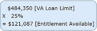 VA entitlement available-1