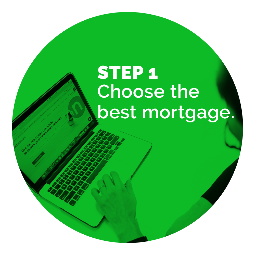Choose the best mortgage