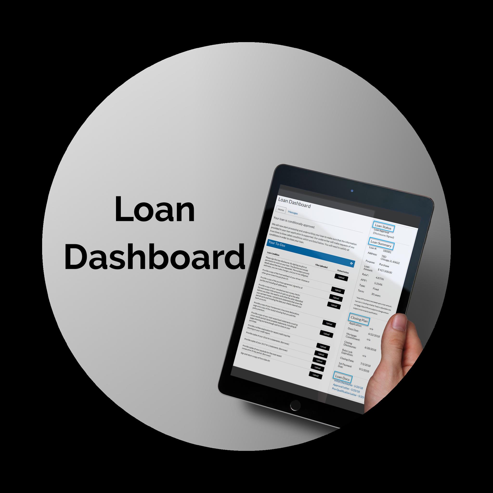 Loan Dashboard