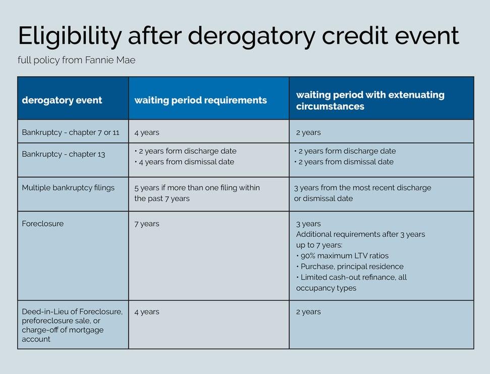 credit-eligibility.jpg
